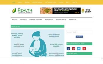 Browse Through Thousands of Health Guest Posts | Accessily